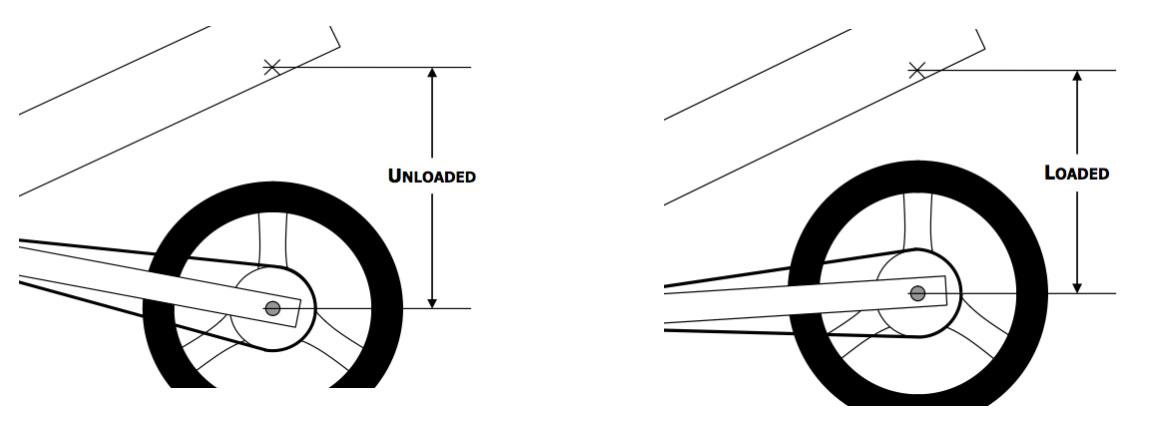 Motorcycle Rear Shock Adjustment